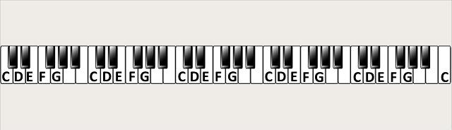 De noten C tot G op de piano