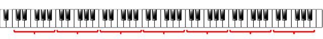 Piano toetsenbord patroon