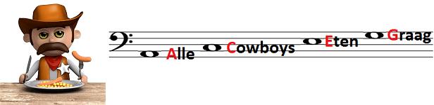 ezelsbrug F sleutel 2